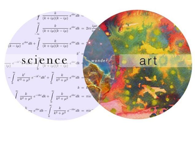 Why Science Needs Art -- University of California